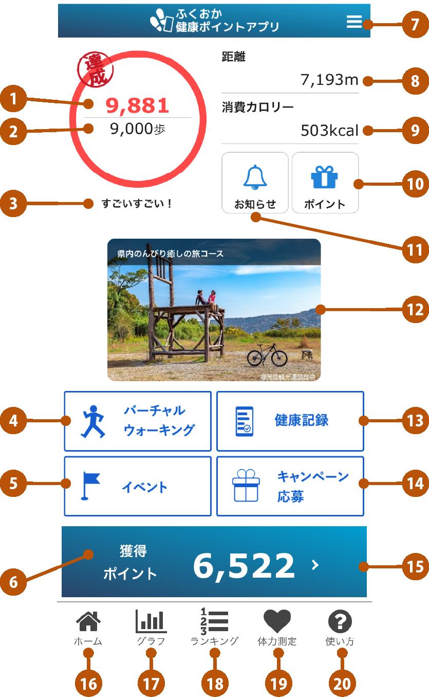 アプリの機能 TOP画面